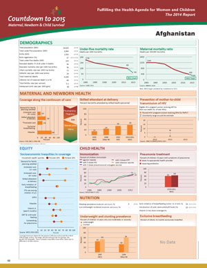 Afghanistan Country Profile 2014-1