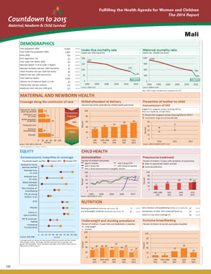 Mali Country Profile 2014-1